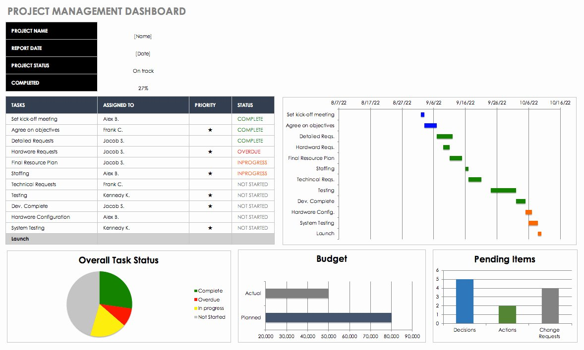 Employee Productivity Tracking Template Lovely Employee Production Tracking Spreadsheet Spreadsheet