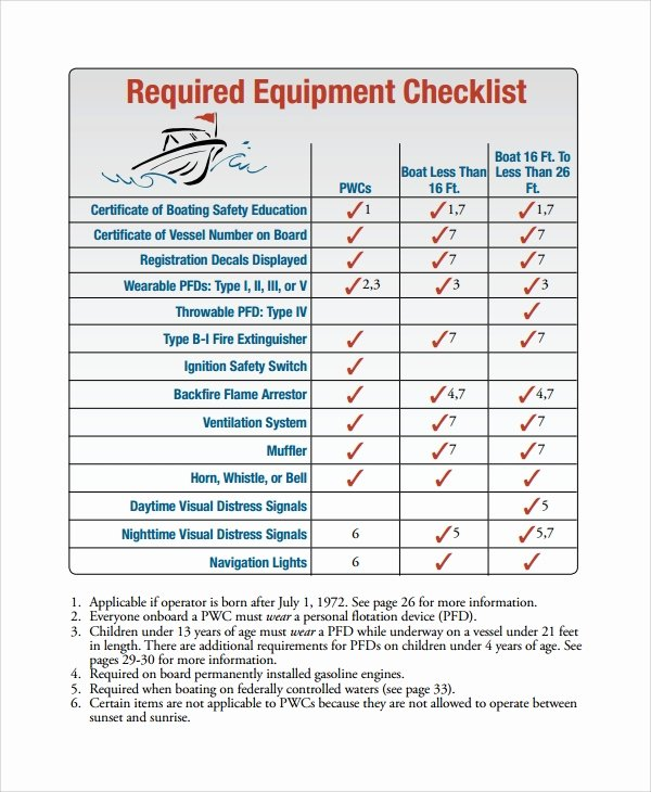 Equipment Checkout form Template New 13 Equipment Checklists Pdf Word Excel Pages