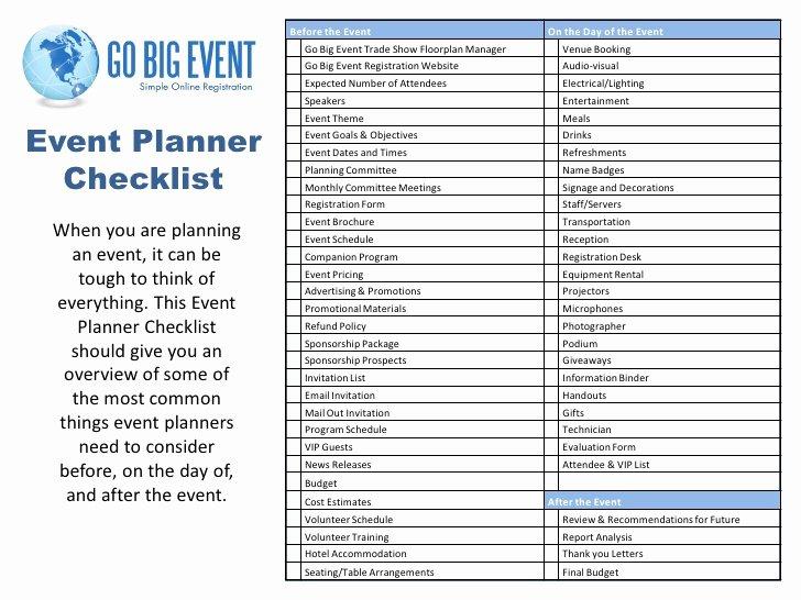Event Venue Checklist Template Beautiful event Planner Checklist