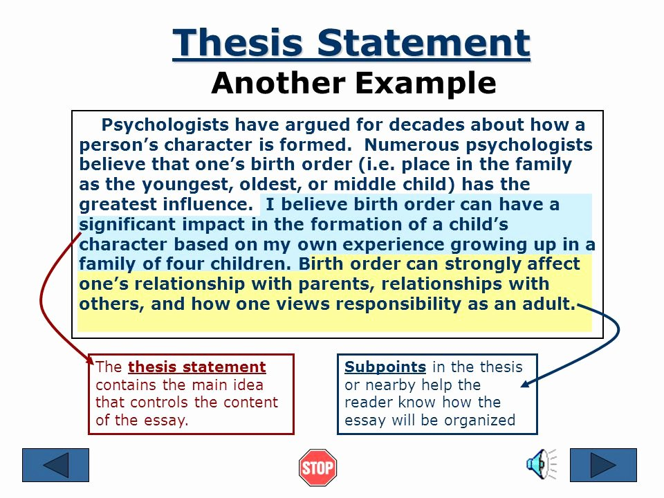 Example Illustration Essay On Parents Elegant A Road Map for Your Essay Ppt