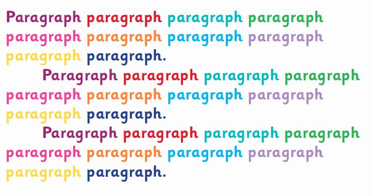 Example Illustration Essay On Parents Inspirational Paragraphs Explained for Ks2 Parents