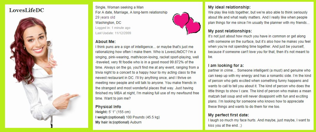 Example Of Personality Profile Essay Unique 51 Profile Essay Examples A Person Personal Profile A
