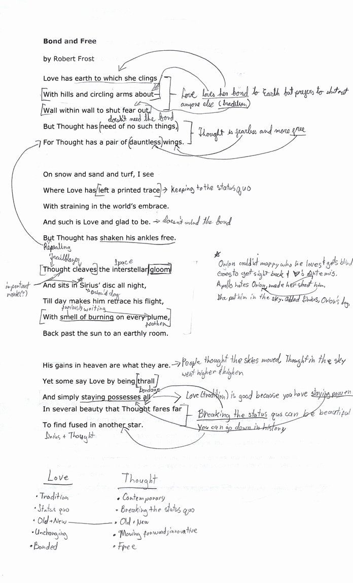 Example Of Poem Analysis Lovely Bond and Free Poem Analysis by Flash Master Lee On Deviantart