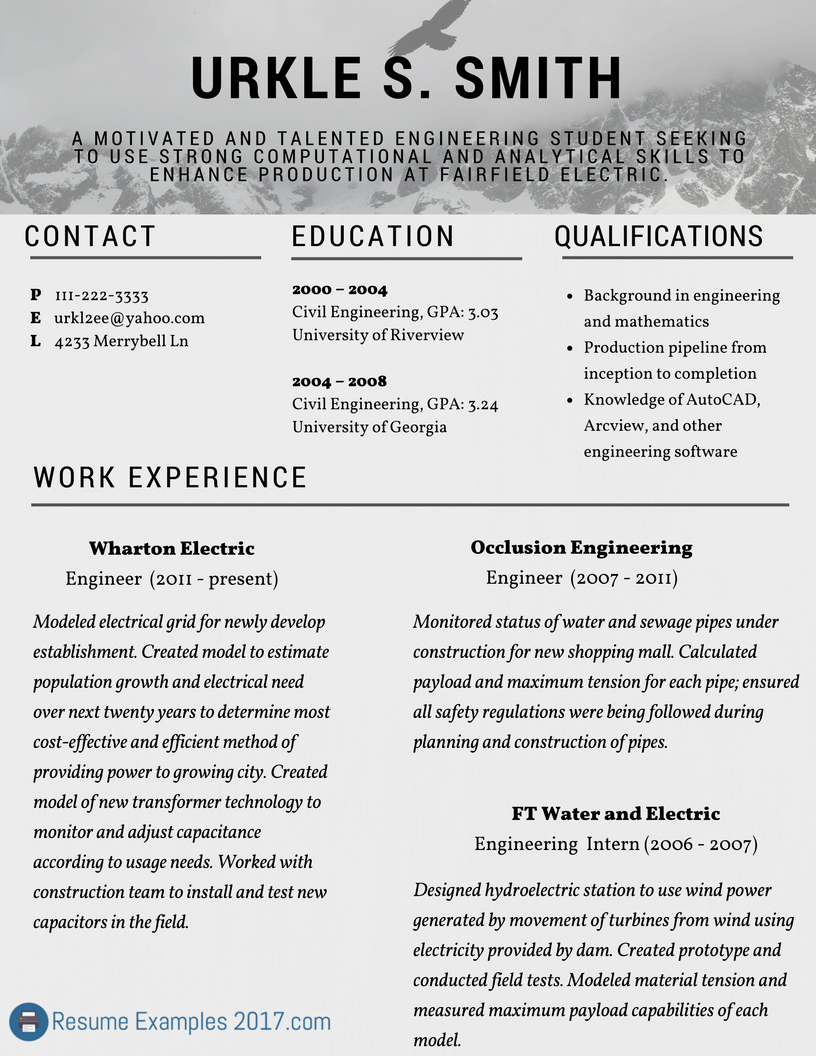 Examples Of Excellent Resumes Inspirational Best Resume Examples 2018 On the Web