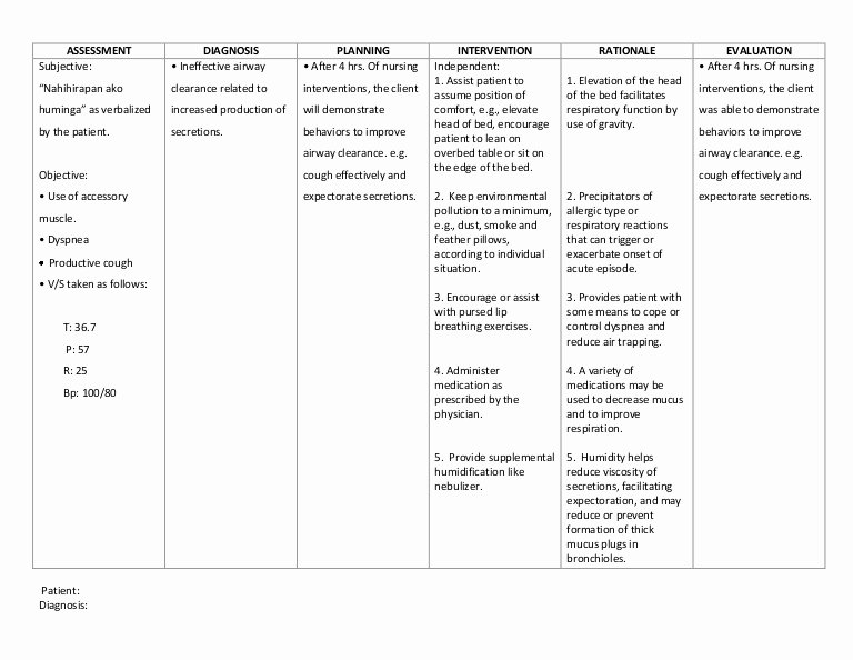 Examples Of Nursing Care Plans for Constipation Awesome Ncp Of Copd