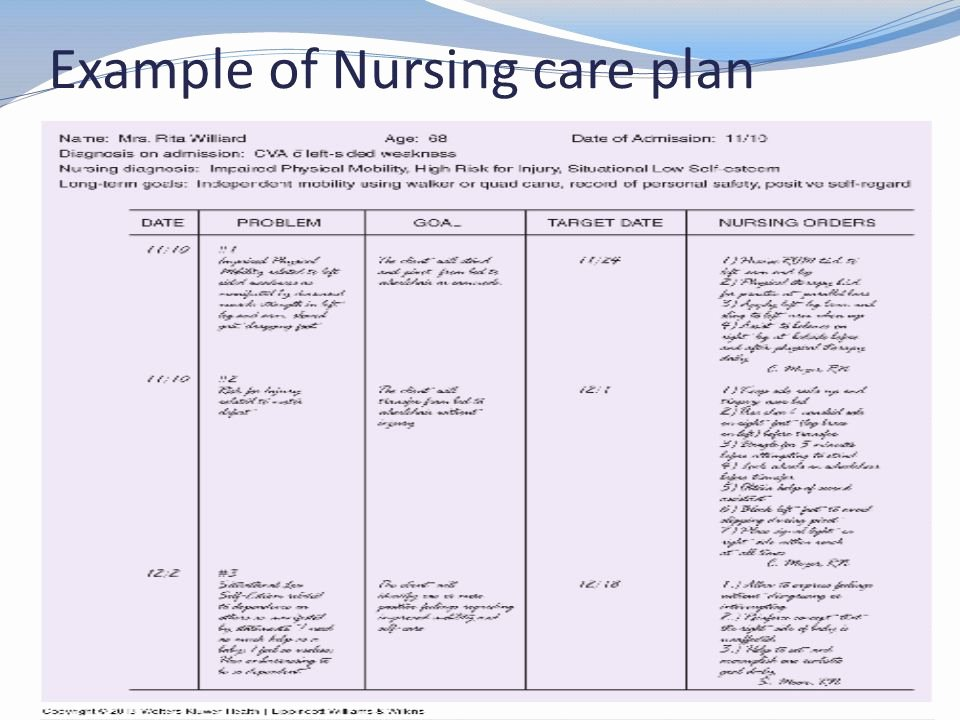 Examples Of Nursing Care Plans for Constipation Beautiful Care Plan Examples Kenindle fortzone