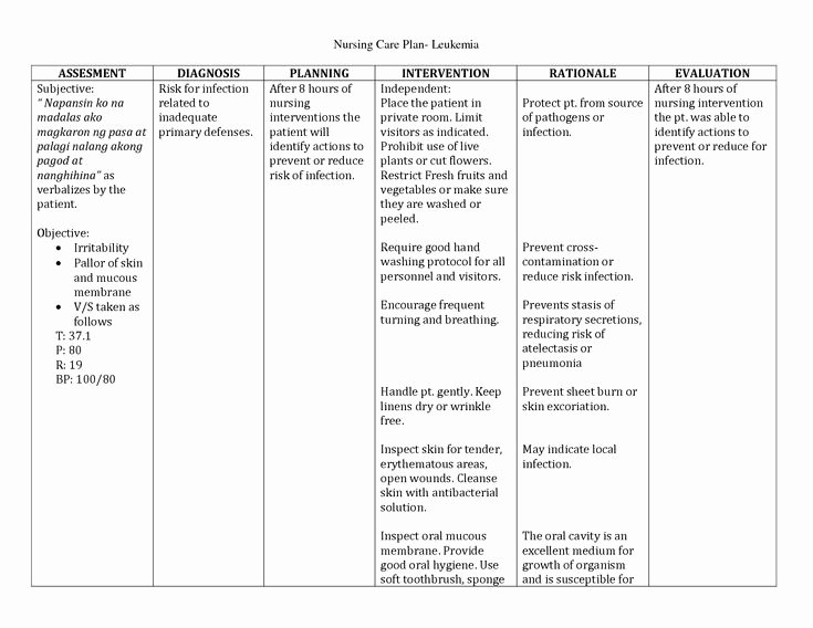 Examples Of Nursing Care Plans for Constipation Best Of Case Study Example Nursing Care Plan