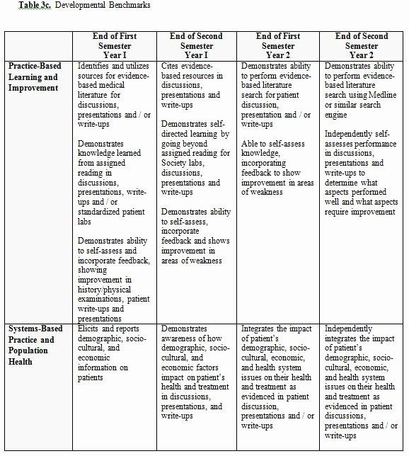 Examples Of Nursing Care Plans for Constipation Elegant Diagnosis Nursing Diagnosis for Small Bowel Obstruction