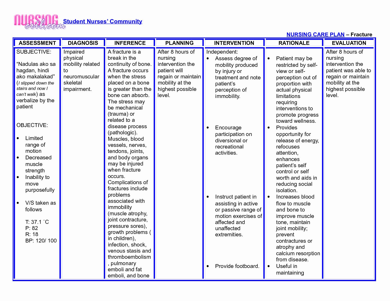 Examples Of Nursing Care Plans for Constipation Inspirational Nanda Nursing Diagnosis for Infection Pfgm Medicinebtg