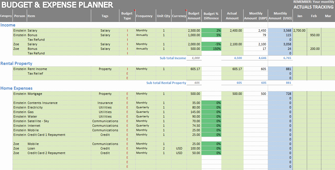 Excel Bill Tracker Awesome Download Excel Personal Expense Tracker 7 Templates for