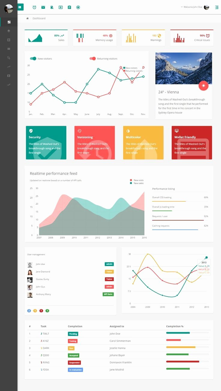 Excel Dashboard Templates Free Download Best Of Best 25 Excel Dashboard Templates Ideas On Pinterest