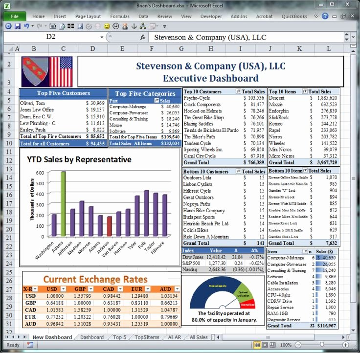Excel Dashboard Templates Free Download Fresh Best 25 Excel Dashboard Templates Ideas On Pinterest
