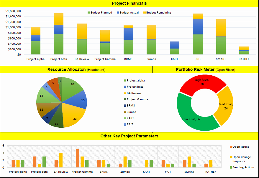 Excel Dashboard Templates Free Download Fresh Project Portfolio Template Excel Free Download Free