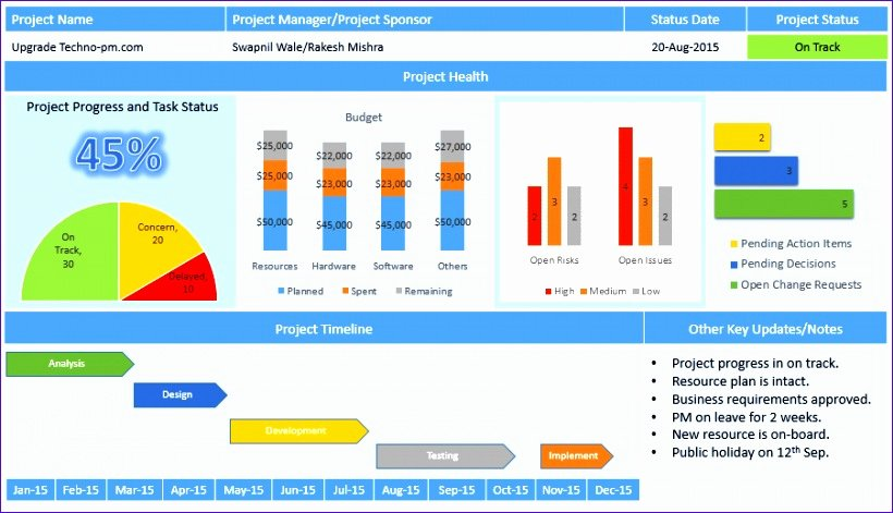 Excel Dashboard Templates Free Download Lovely 5 Dashboard Excel Template Exceltemplates Exceltemplates
