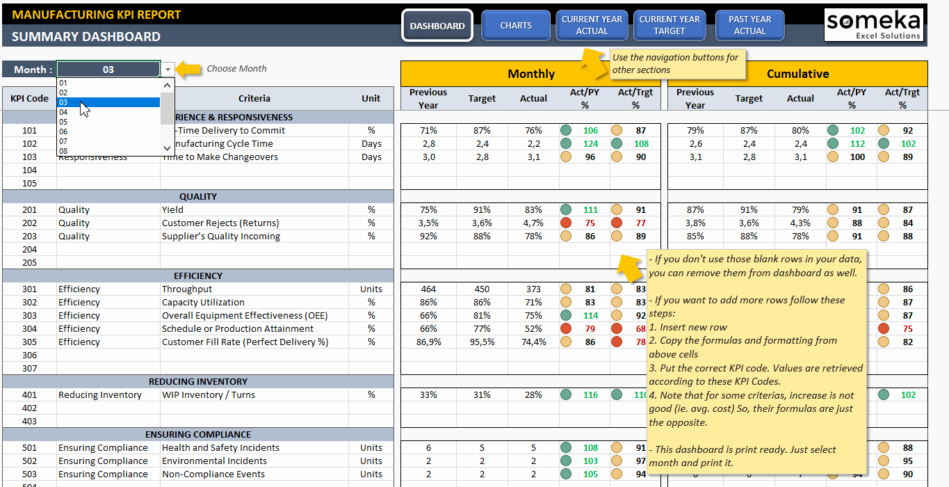 Excel Dashboard Templates Free Download New Manufacturing Kpi Dashboard