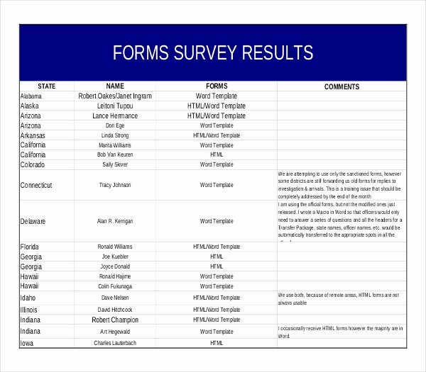 Excel Survey Results Template Lovely 10 Survey Results Templates – Pdf Word Excel