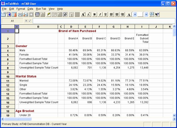 Excel Survey Results Template New Index Of Cdn 29 2010 522