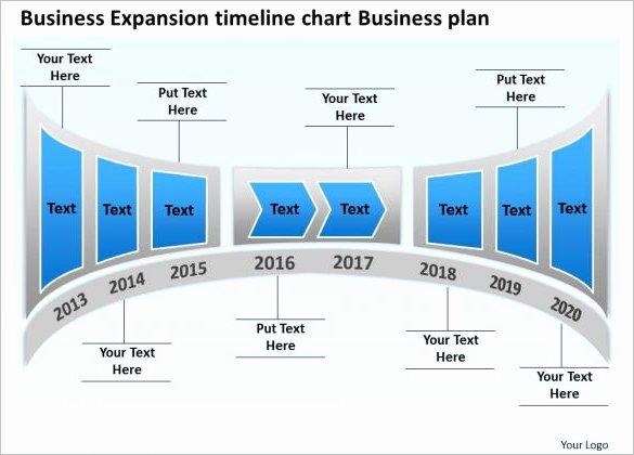Expansion Plan Template Elegant 10 Business Timeline Templates Doc Ppt