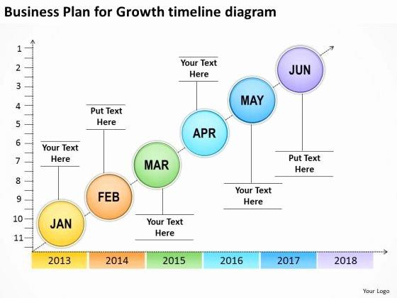 Expansion Plan Template Unique Business Plan Timeline – Business form Templates