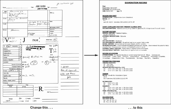 Eye Exam forms Template Elegant Optometric Management Make Your Ehr Work for You