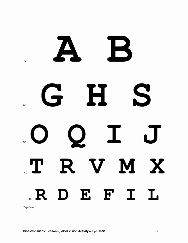 Eye Exam forms Template Luxury Eye Chart
