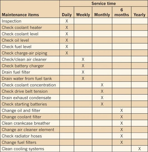 Facility Maintenance Checklist Template Elegant Facility Maintenance Checklist Google Search