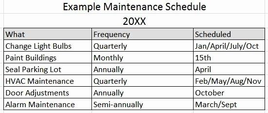 Facility Maintenance Checklist Template Lovely 6 Tips for Managing Church Facilities Faith Magazine