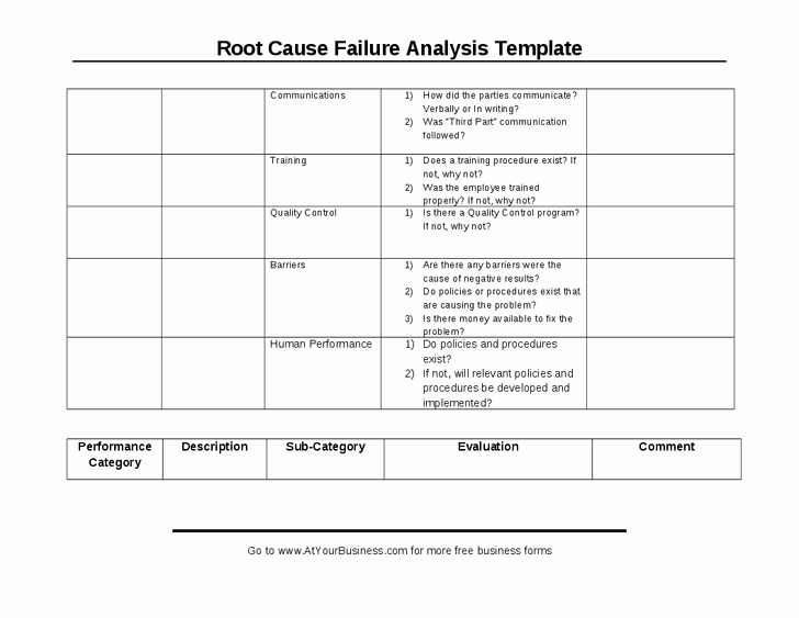 Failure Analysis Report Template Doc Fresh 27 Of Root Cause Report Template
