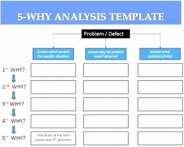 Failure Analysis Report Template Doc Unique Free Root Cause Analysis Template Failure Report Ideas for