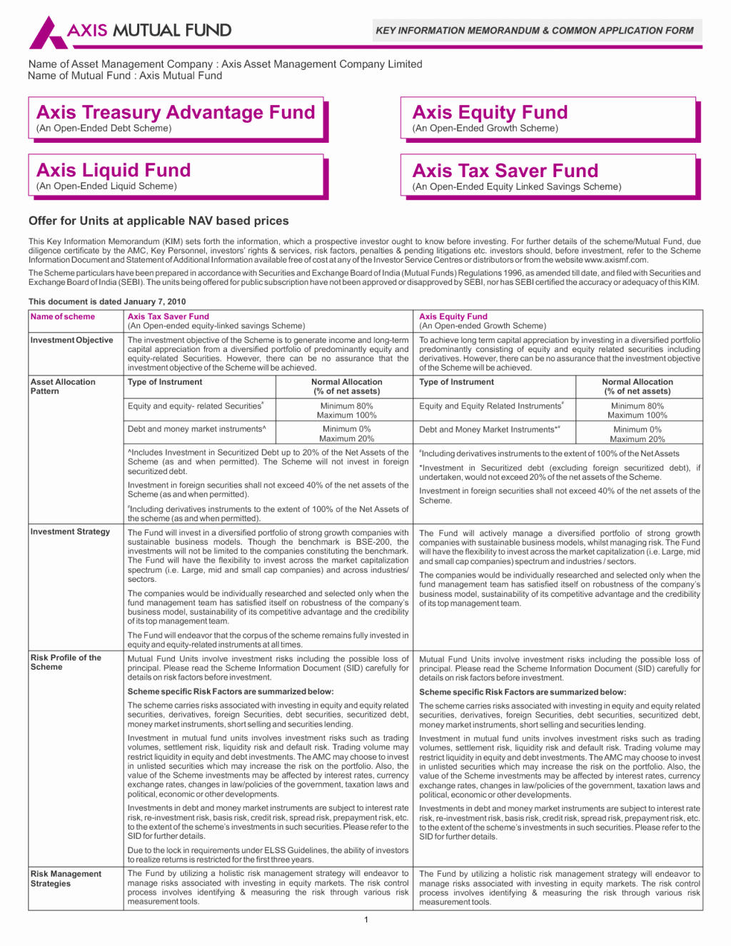 Fake Bank Statement Template Lovely Fake Bank Statement Templated Lloyds Hsbc