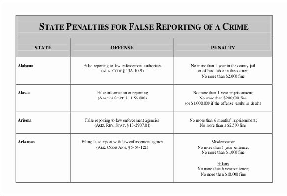 Fake Police Report Template Lovely Report Writing for Law Enforcement