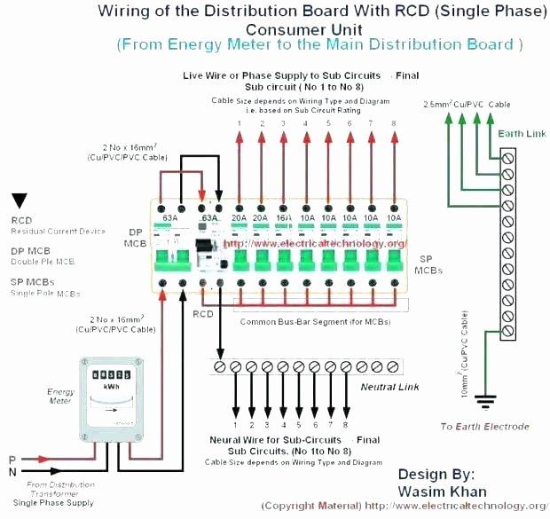Fake Wire Transfer Generator Beautiful Wire A Generator Transfer Switch – Pggiarefo
