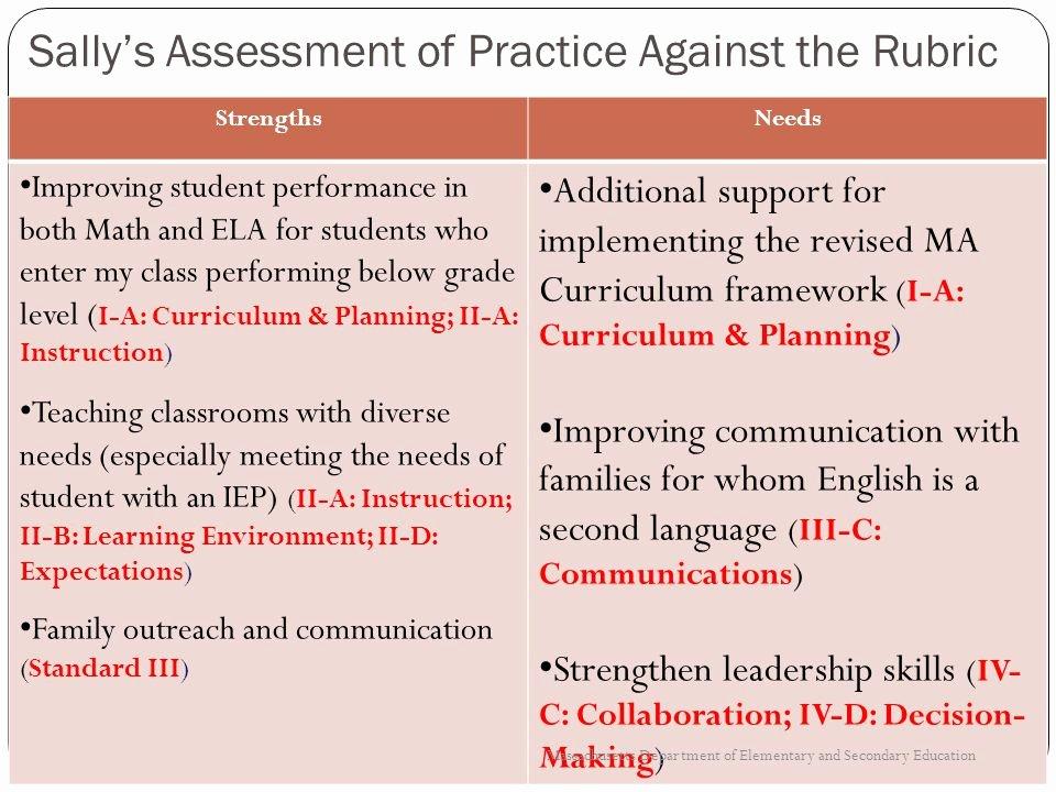 Family Needs assessment Lovely Reading Public Schools Ppt