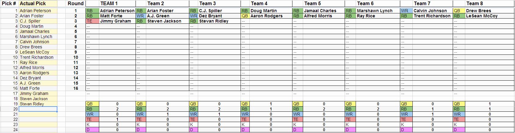 Fantasy Football Roster Sheet Blank Best Of Microsoft Excel Fantasy Football Template Full Version
