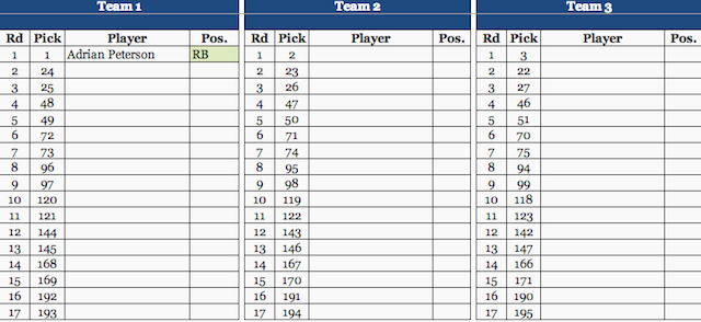 Fantasy Football Roster Sheet Blank Inspirational Dominate Your Fantasy Football Draft with This Cheat Sheet