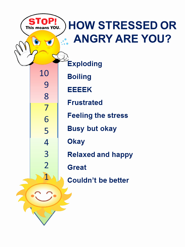 Feelings thermometer Printable Beautiful Anger thermometer
