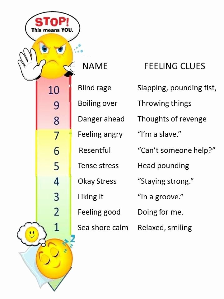 Feelings thermometer Printable New 5 Steps to Manage Anger Like A Man