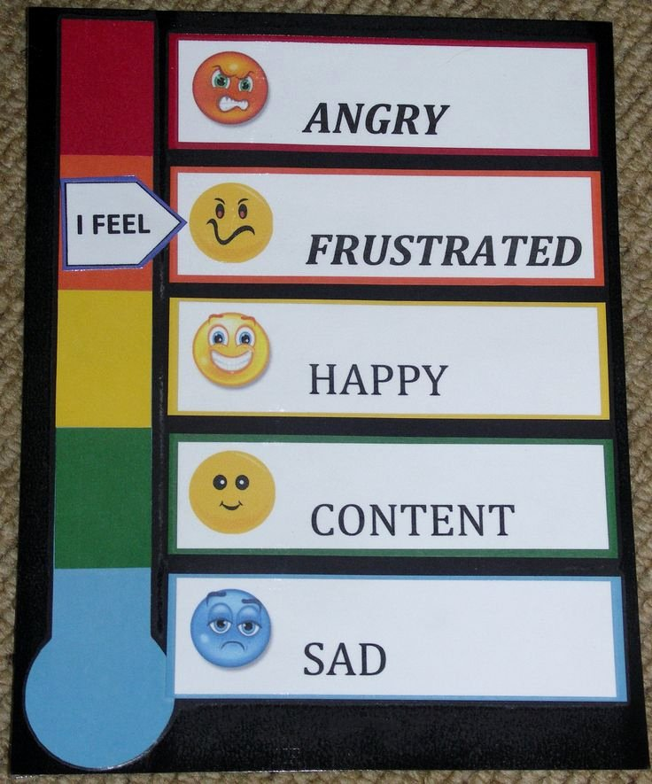 Feelings thermometer Printable New Emotional thermometer Feeling thermometer Mood thermometer