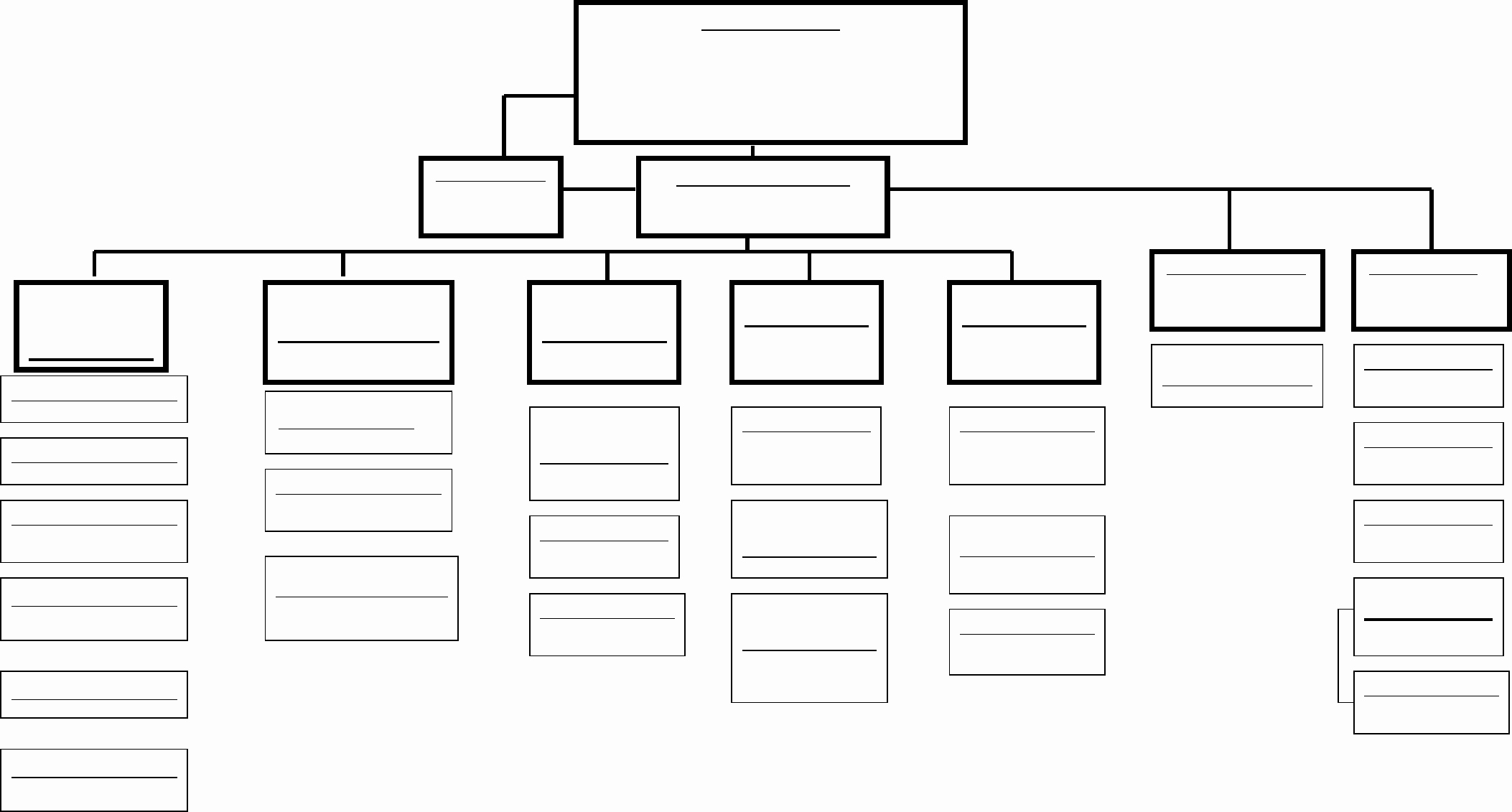 Fillable organizational Chart New Blank organizational Chart Bing Images