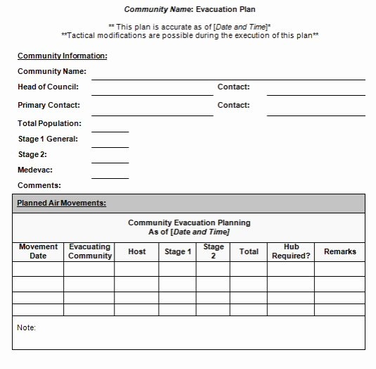 Fire Drill Report Template Luxury Best S Of Home Health Emergency Drill Evaluation form