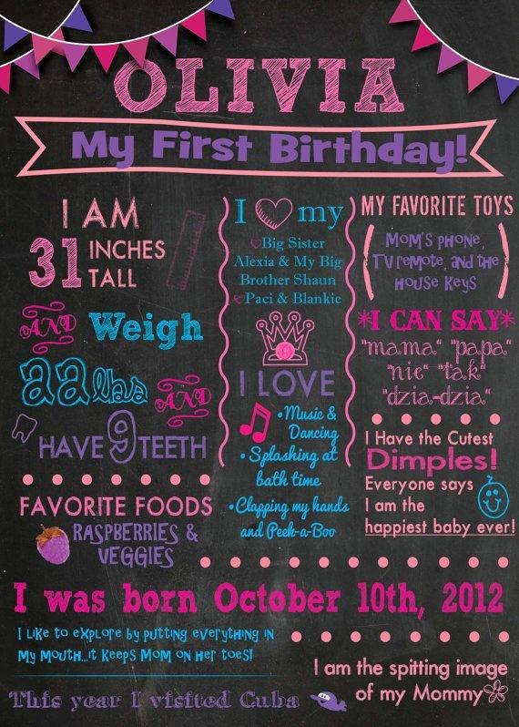 First Birthday Chalkboard Diy Beautiful Chalkboard Sign Birthday Keepsake Diy Printable First