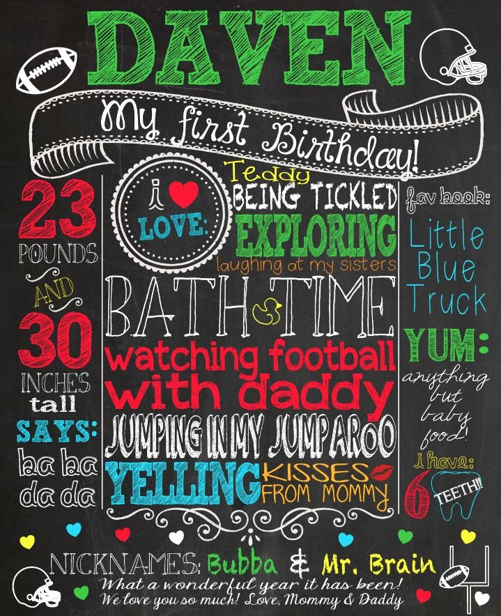 First Birthday Chalkboard Diy Beautiful First Birthday Chalkboard Sign for Birthday Party or