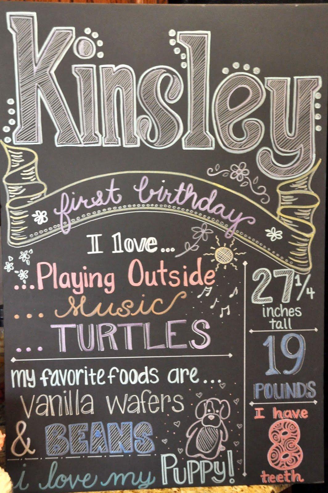 First Birthday Chalkboard Diy Best Of Keeping Up with the Morgans Diy Birthday Chalkboard Tutorial
