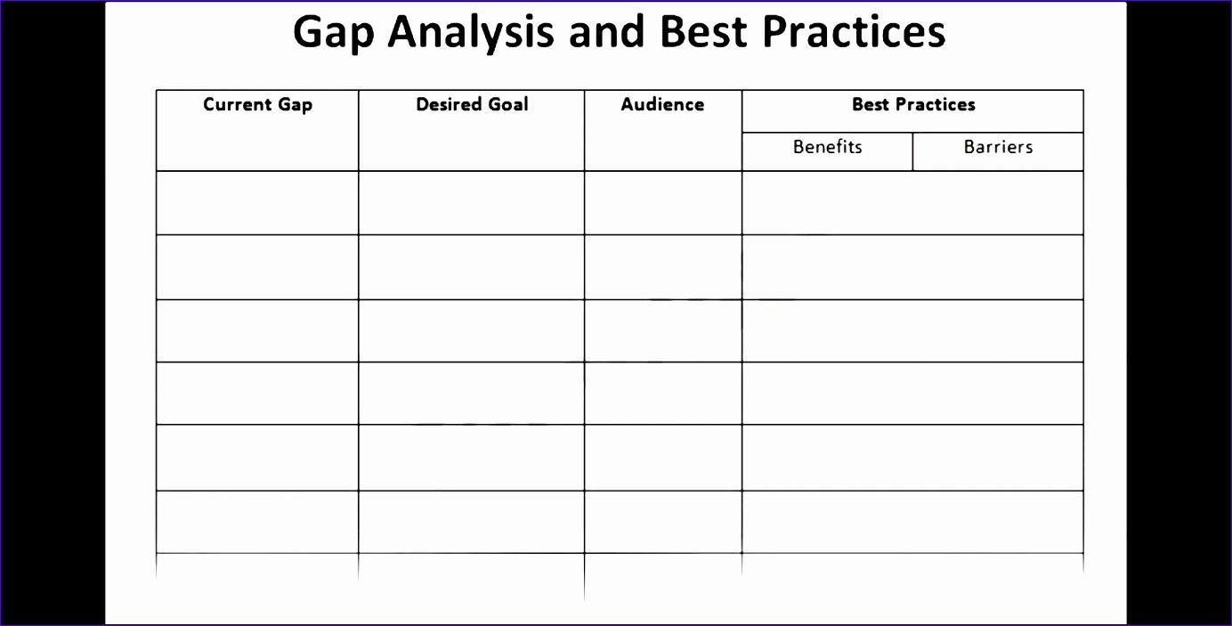 Fit Gap Analysis Template Excel Best Of 7 Fit Gap Analysis Template Excel Exceltemplates