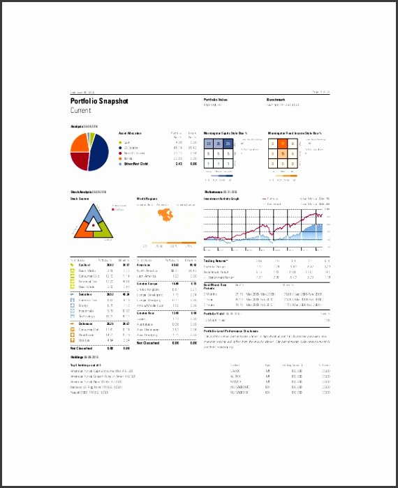 Fit Gap Analysis Template Excel Lovely 6 Gap Analysis Template Excel Sampletemplatess