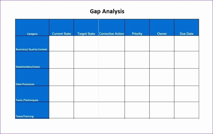 Fit Gap Analysis Template Excel New Fit Gap Analysis Template Excel Kfzgl Elegant Sample Gap