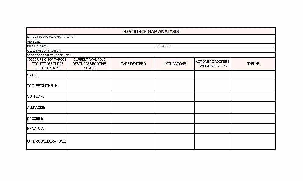 Fit Gap Analysis Template Excel Unique Gap Analysis Template Excel Templates Word Download Simple