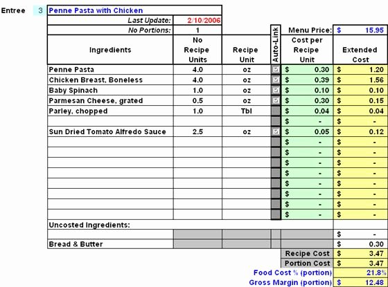 Food Cost Spreadsheet Excel Lovely Restaurant Inventory Recipe Costing & Menu Profitability