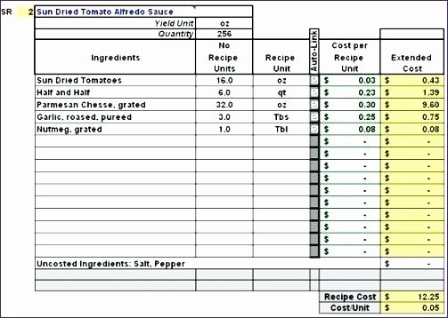 Food Cost Spreadsheet Excel Luxury Recipe Costing Template