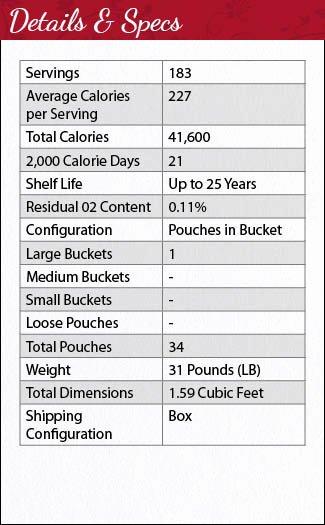 Food Product Spec Sheet Template Unique Legacy Premium 183 Serving Mega Sample Pack